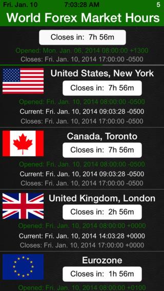 World Forex Market Hours FREE