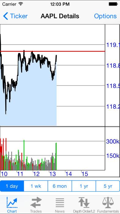 Stockwatch Ticker iPhone Screenshot 3