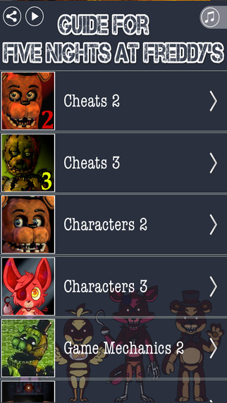 Full Guide for FNAF 2 FNAF 3 - Crafty Guide With Cheats for FNAF and The Best Tricks Tips