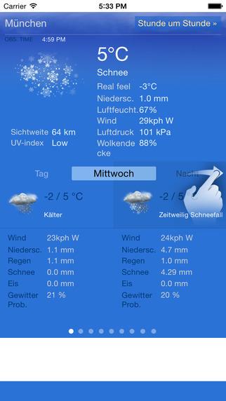 Wetter München