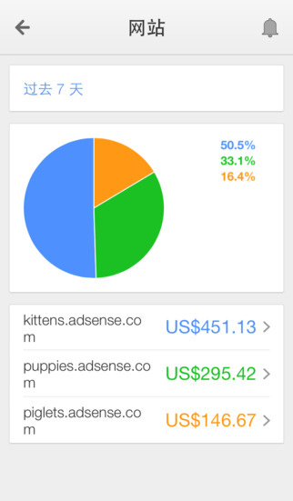 玩商業App|Google AdSense免費|APP試玩