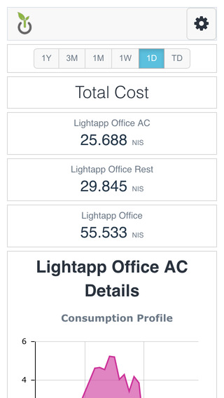 Lightapp Mobile