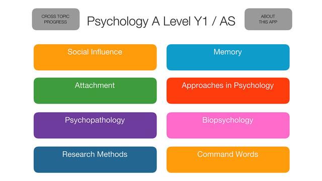 Psychology A level Y1 / AS AQA Screenshots
