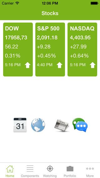 Stocks Creamun Stock portfolio tracker and quotes USA