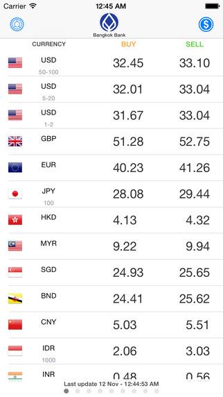 Exchange TH อัตราแลกเปลี่ยนเงินบาท