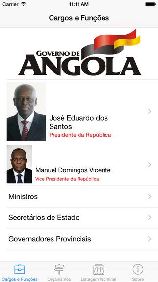 O Executivo