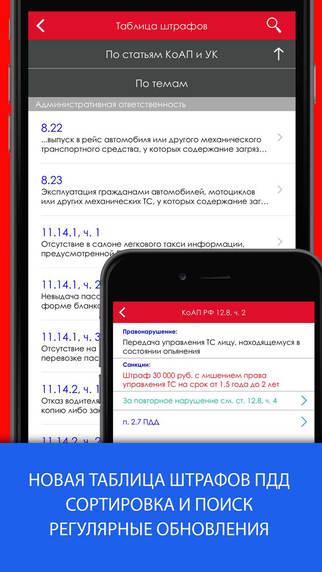 Штрафы ПДД 2015 + Автономера коды регионов + Общение с ДПС + Медицина + услуги реального автоюриста.