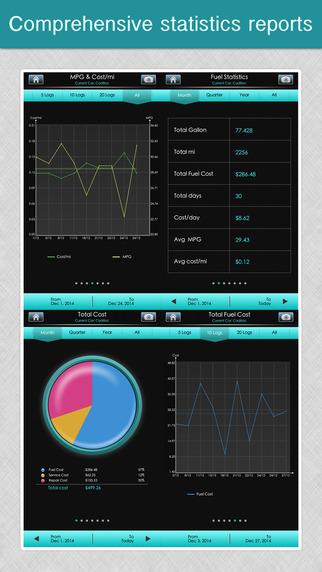 Fuel Monitor – Fuels Economy, MPG, Car Maintenance & Service Log Screenshots
