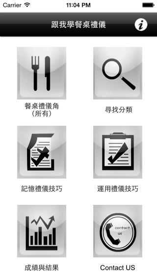 Dining Etiquette Guide