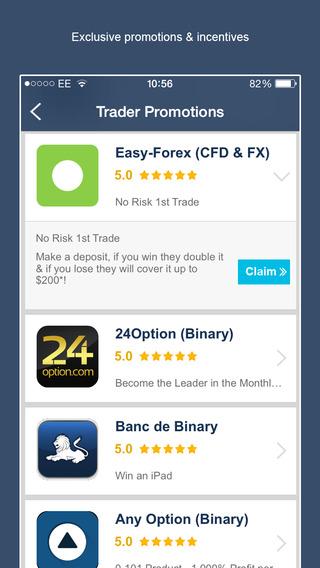 Best binary options app