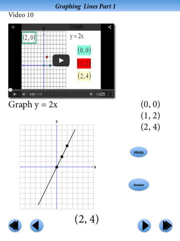 Graphing Part 1