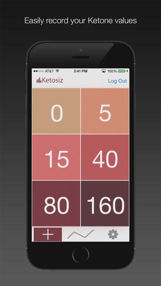Ketosiz - One-Click Ketosis Tracker