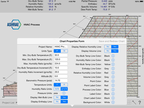 ashrae psychrometric chart ip units pdf