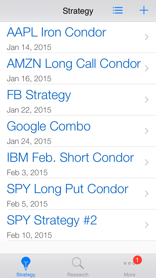 Condor options strategy wiki