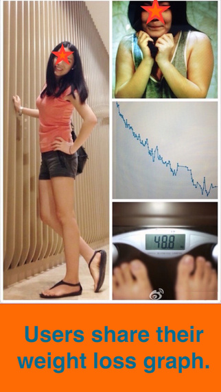 Final Weight Loss - lose it in 10 days with calorie counter and diet tracker