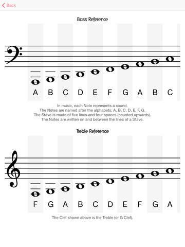 Music Tutor (Sight Reading Improver)