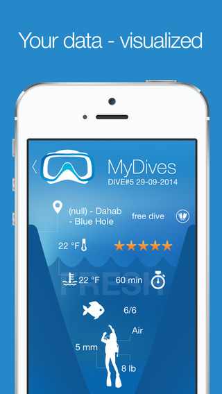 MyDives: Dive Logbook and Social network for Scuba Divers