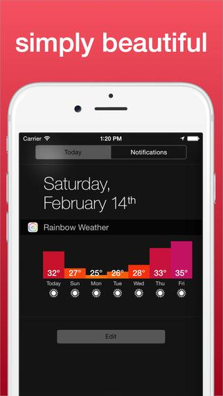 Rainbow Weather Widget - 在通知中心查看天气预报[iOS]丨反斗限免