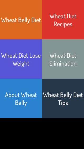 Wheat Belly Diet - Ultimate Video Guide