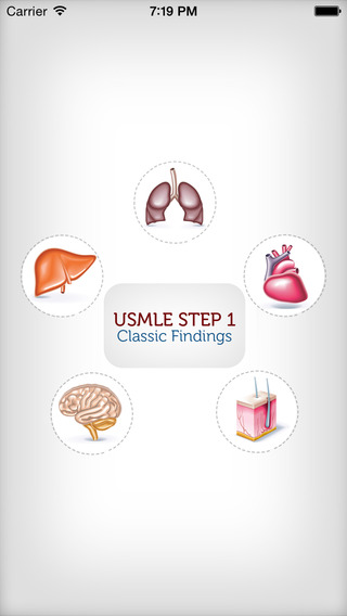 USMLE Step 1 Classic Findings – Most tested diseases presentations for Cardiovascular System Neurolo