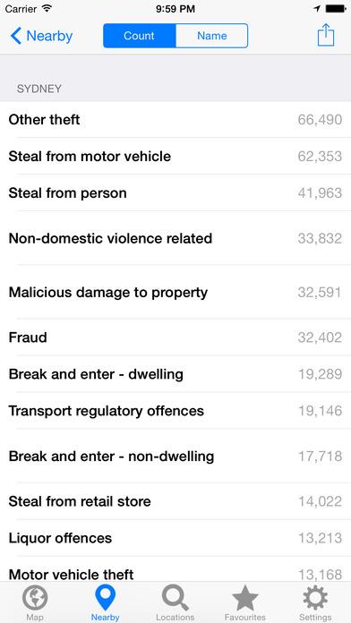 NSW Crime iPhone Screenshot 3