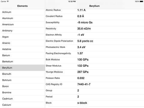 Atoms To Go iPad Screenshot 2
