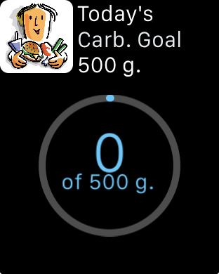 Diabetes Cravings – Control blood glucose level with Carb Tracker that manages food craving and enables healthy food choices Screenshots