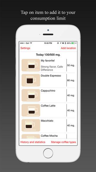 Caffeine Balance