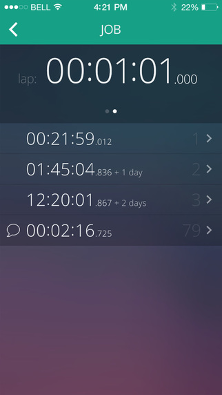 Multiple Stopwatches for your use Screenshots