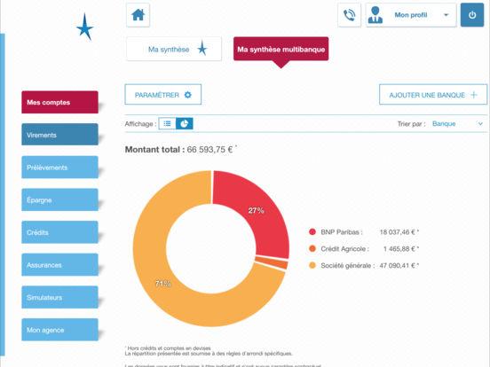 App shopper banque tarneaud pour ipad finance for Application miroir pour ipad