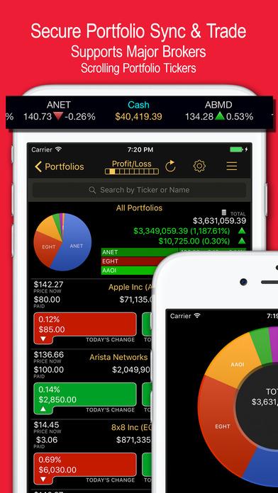 Stocks Live screenshot 1