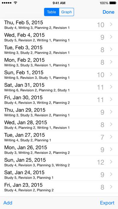 PomodoroPro iPhone Screenshot 3