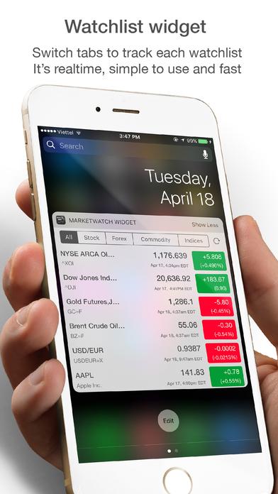 App Shopper: MarketWatch - Financial market watchlist ... Marketwatch Watchlist