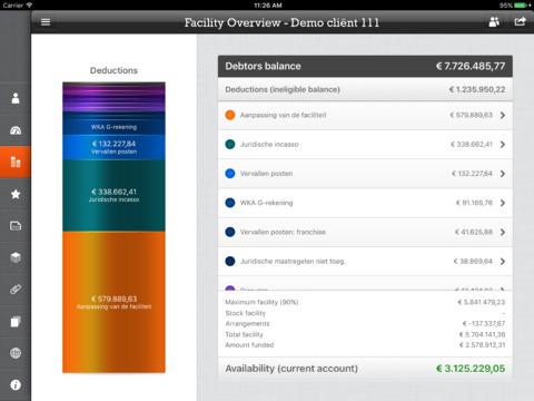 Creditview for iPad iPad Screenshot 3