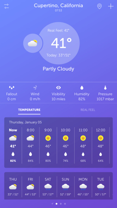 UltraWeather Pro: Weather Forecast and Maps Apps for iPhone/iPad screenshot