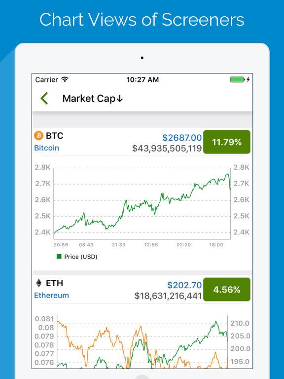 Bitcoin url scheme for cocoppa