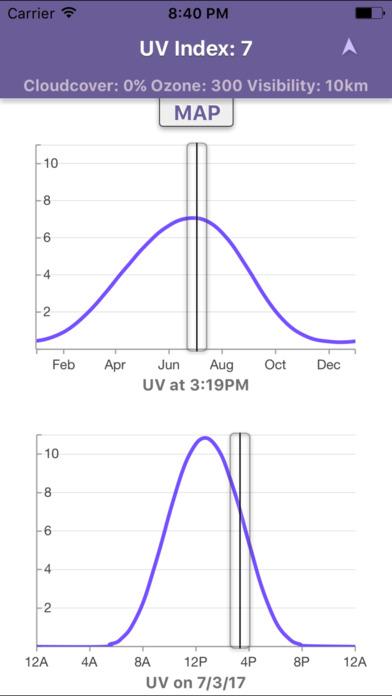 Ultraviolet Screenshots