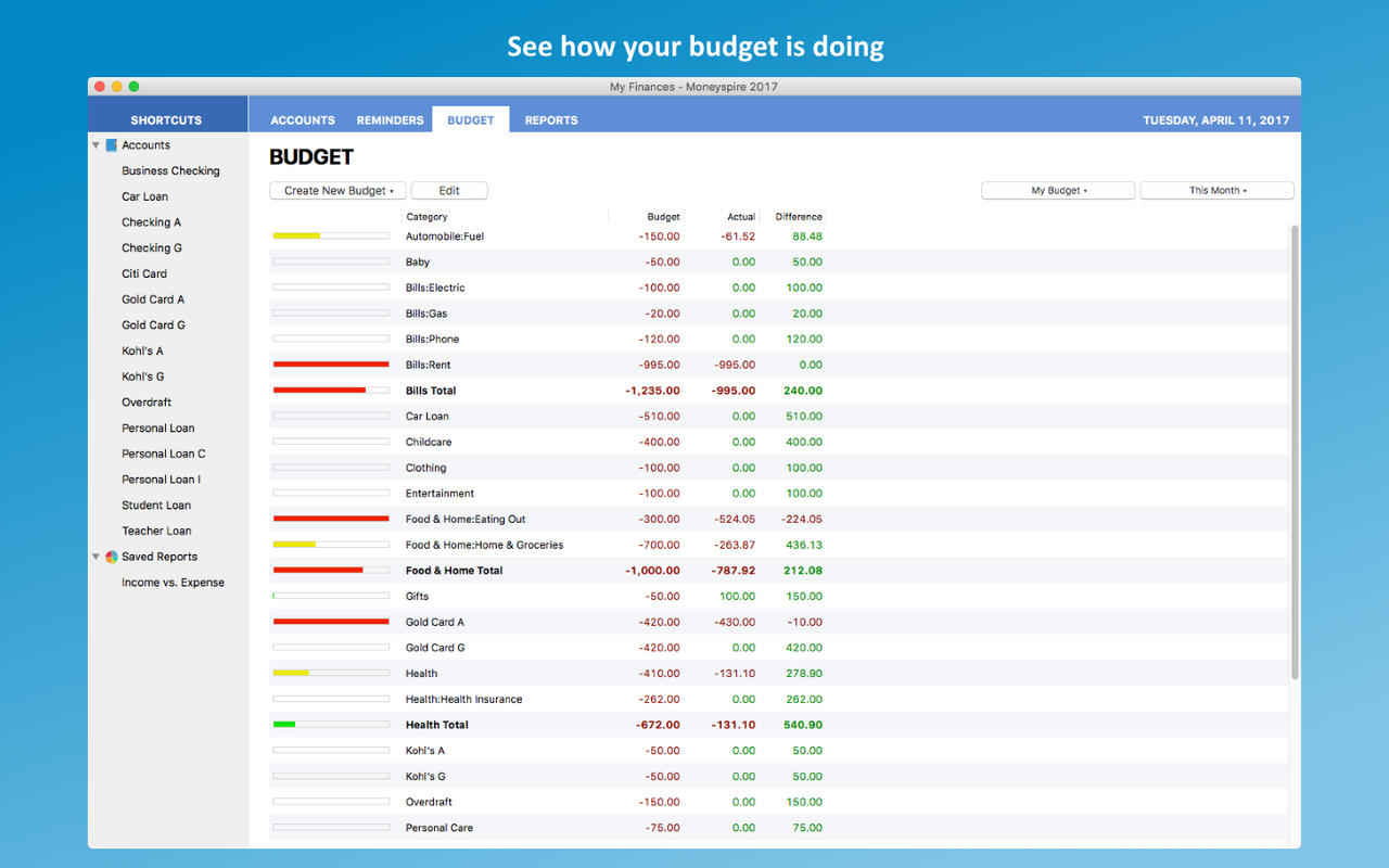 a report about budgeting of phone