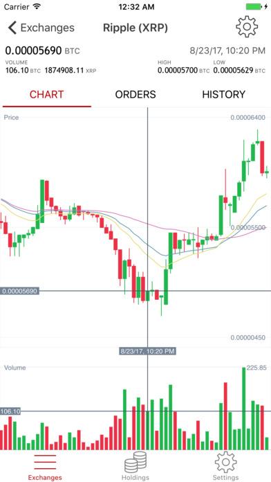 Polo Charts screenshot 2