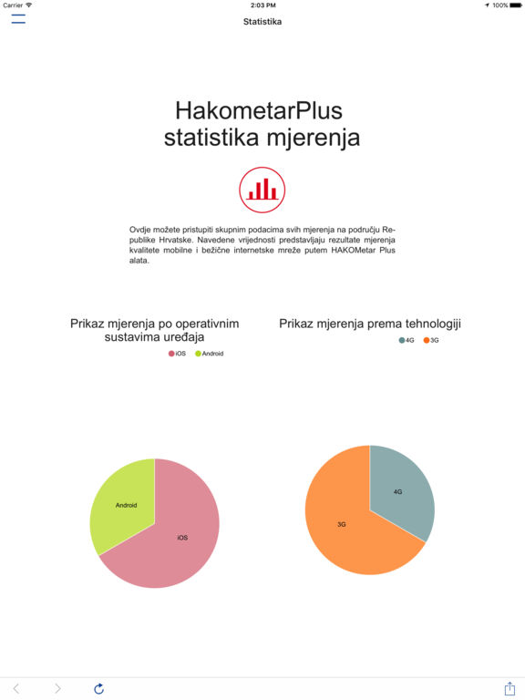 Screenshot #5 for HAKOMetar Plus