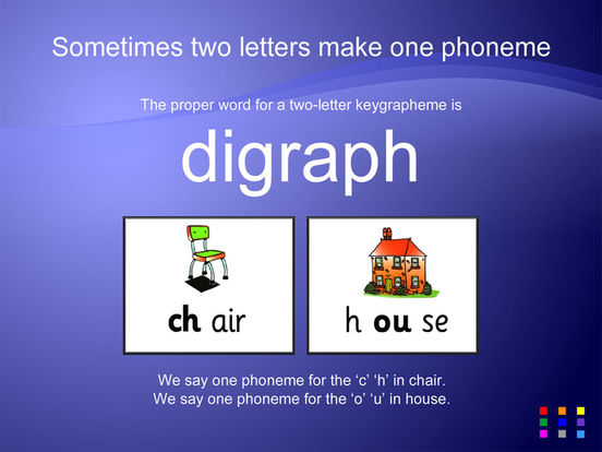 English Keywords 120 iPad Screenshot 5