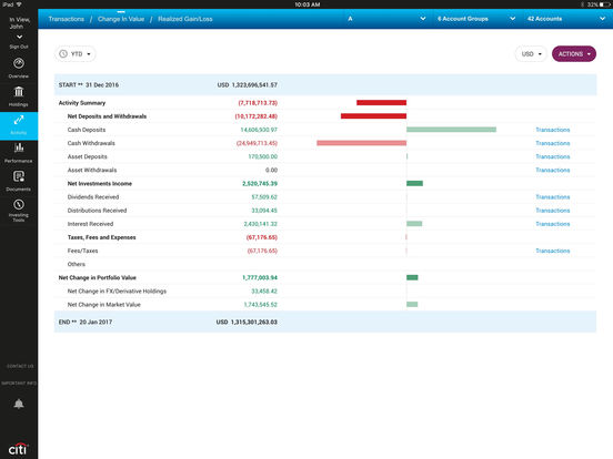 Citi Private Bank Mobile iPad Screenshot 3