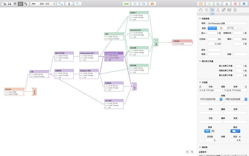 OmniPlan Pro 3.11 Mac 破解版 Mac上最优秀的项目流程管理工具-爱情守望者