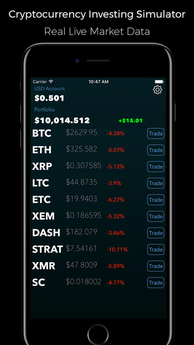 Currency trading simulator app
