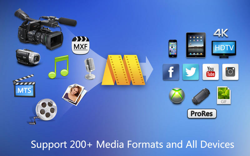 Screenshot #4 for Video Editor MovieMator Pro – Movie & Film Maker!