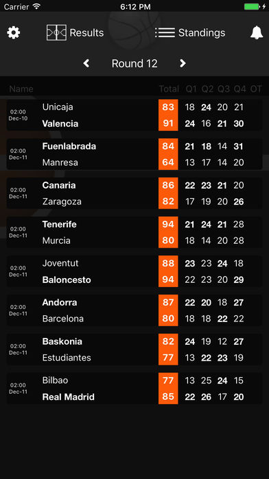 basketball spain liga acb