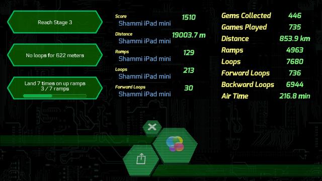 Moto Wheelie Screenshots