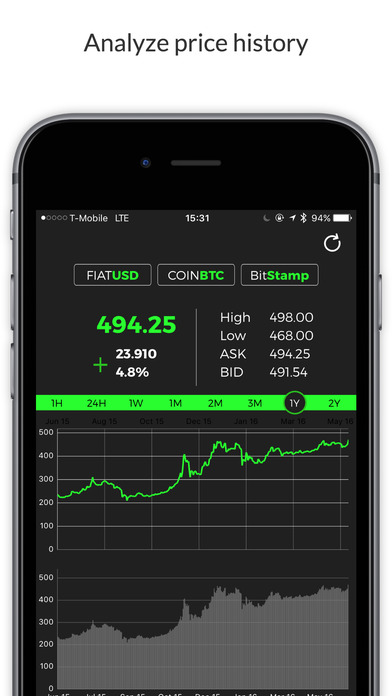 The ban of binary options advantage facebook