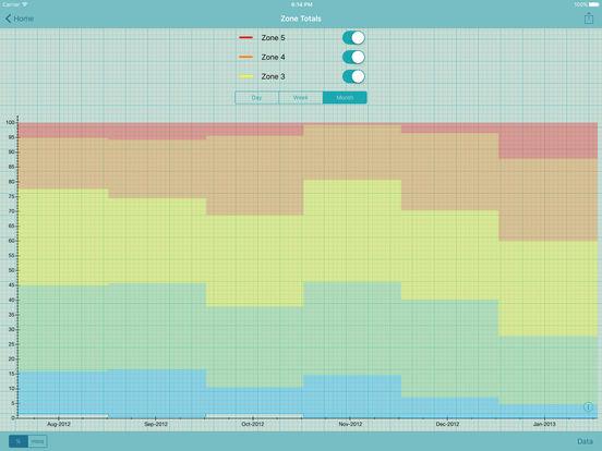 Heart Graph screenshot
