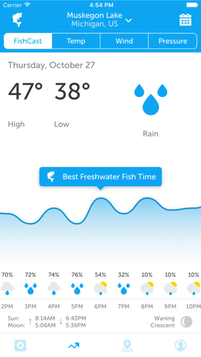 Fishwise fishing apps fishing forecasts spots free for Fish tracker app